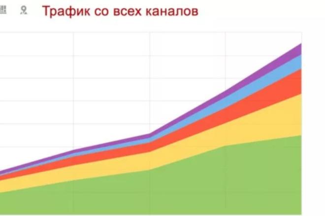 Современный интернет-магазин на WordPress 1 - kwork.ru