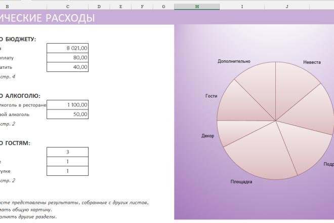 Excel формулы, сводные таблицы, макросы 19 - kwork.ru