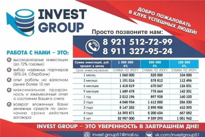 Выполню 2 варианта флаера, листовки 116 - kwork.ru