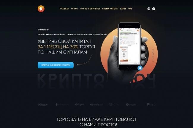 Любая верстка из PSD макетов 61 - kwork.ru