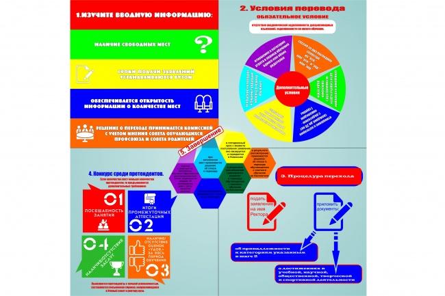 Дизайн графических материалов 67 - kwork.ru