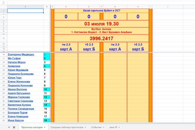 Google-таблицы. Помощь в автоматизации 6 - kwork.ru