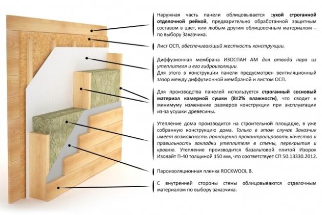 3D полиграфия 4 - kwork.ru