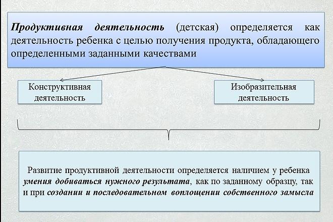Презентация на любую тему 84 - kwork.ru