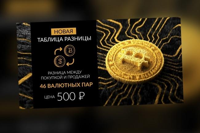 Афиши 64 - kwork.ru