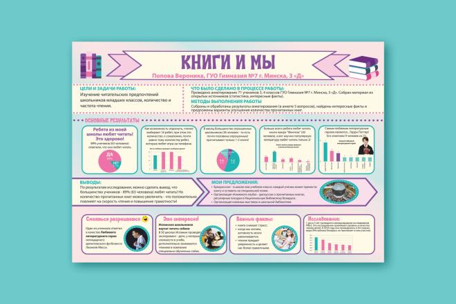 Разработаю дизайна постера, плаката, афиши 3 - kwork.ru