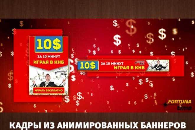 Разработка 3 статичных баннеров для Гугла или Яндекса 100 - kwork.ru