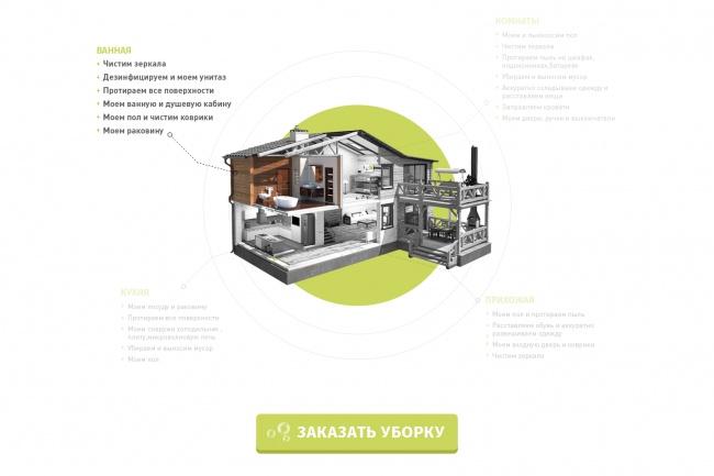 Уникальный дизайн главной страницы сайта 20 - kwork.ru