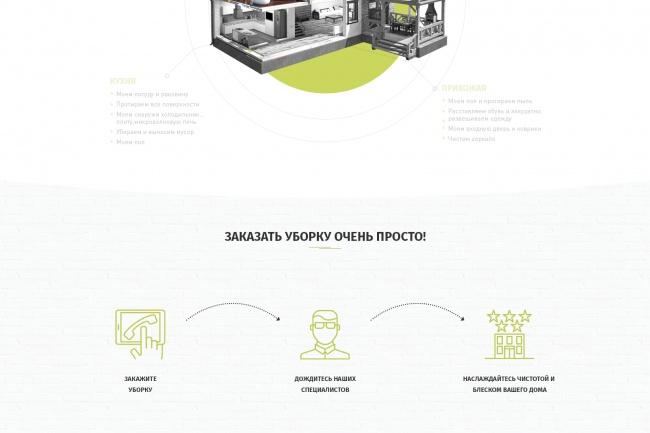 Уникальный дизайн главной страницы сайта 18 - kwork.ru