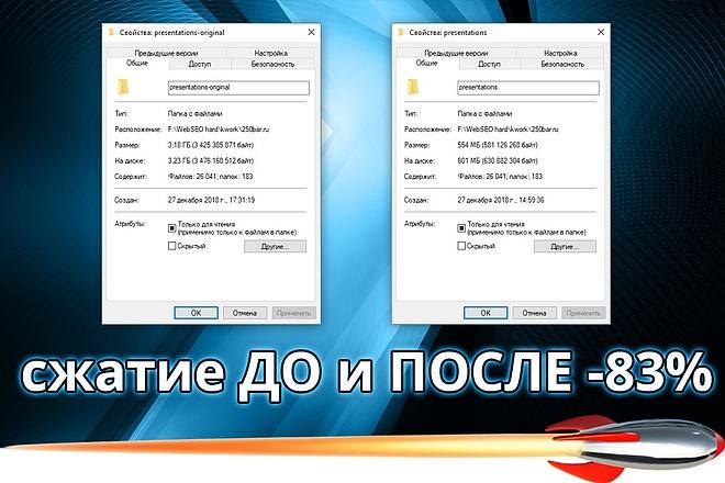 Оптимизация 1000 картинок - увеличиваем скорость сайта 5 - kwork.ru