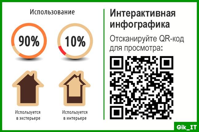 Создам привлекательный html5 баннер 20 - kwork.ru