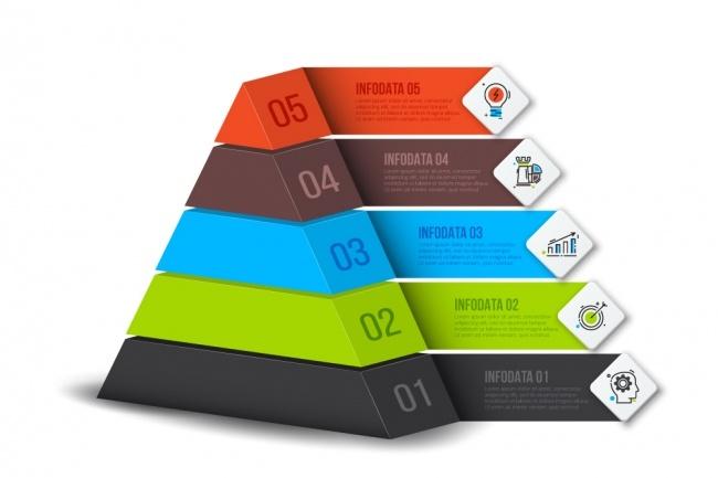Набор инфографики. 13 тематик, 800 шаблонов, 2 пакета иконок 17 - kwork.ru