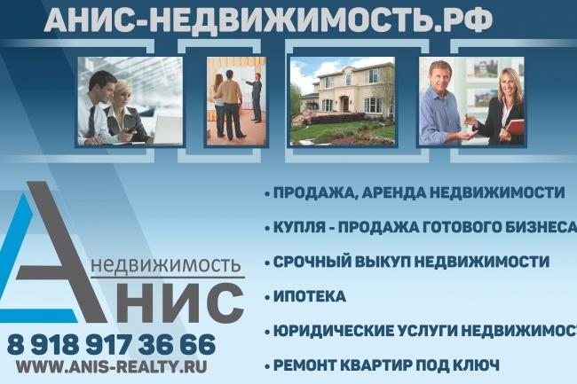 Сделаю макет наружной конструкции 31 - kwork.ru