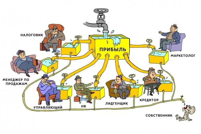 Карикатура 57 - kwork.ru