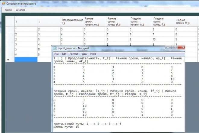Помогу с реализацией алгоритма на C - C++ - C# - matlab - Python 17 - kwork.ru
