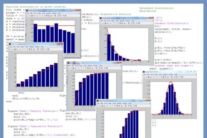 Помогу с реализацией алгоритма на C - C++ - C# - matlab - Python 16 - kwork.ru