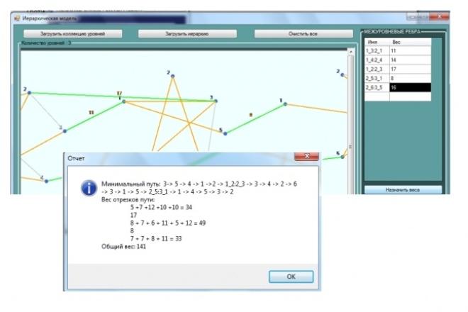 Помогу с реализацией алгоритма на C - C++ - C# - matlab - Python 9 - kwork.ru