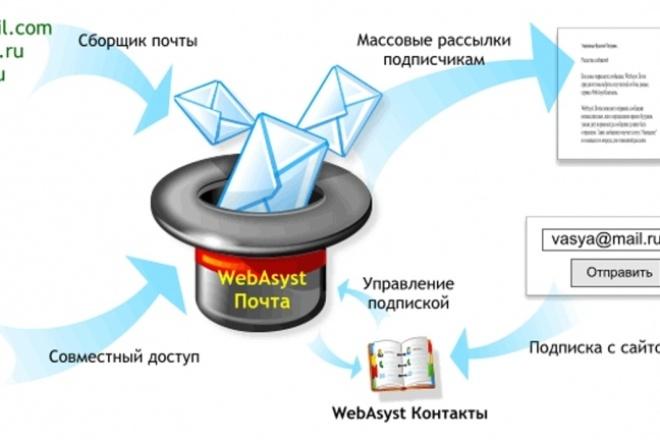 Программы для массовой Еmail рассылки 30 - kwork.ru