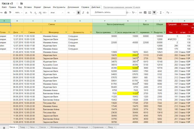 Google-таблицы. Помощь в автоматизации 36 - kwork.ru