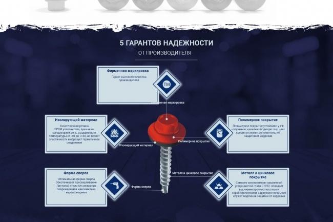 Дизайн 1 экрана Landing Page в psd 8 - kwork.ru
