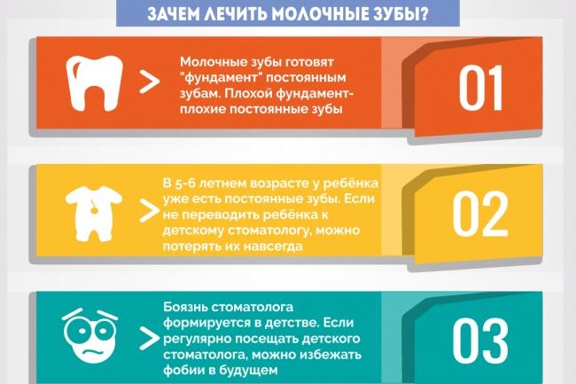 Инфографика 19 - kwork.ru