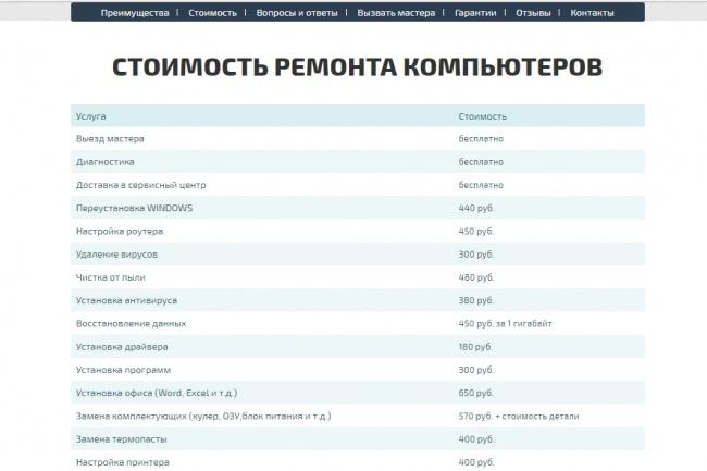 Сделаю продающий Лендинг для Вашего бизнеса 35 - kwork.ru