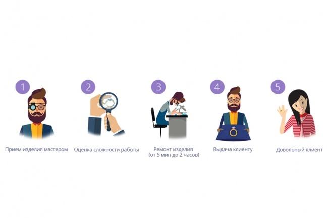 Нарисую инфографику 21 - kwork.ru