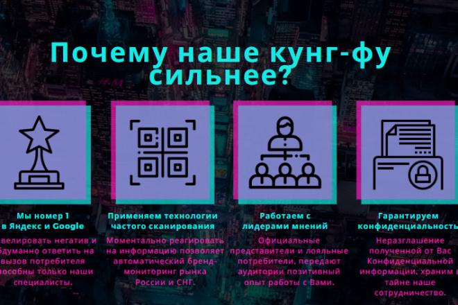 Создам презентацию на любую тему. От 5 до 50 слайдов 2 - kwork.ru