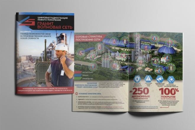 Разработаю дизайн рекламной листовки или флаера 70 - kwork.ru