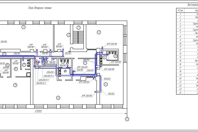 Проектирование вентиляции 4 - kwork.ru