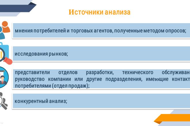 Презентация на любую тему 56 - kwork.ru