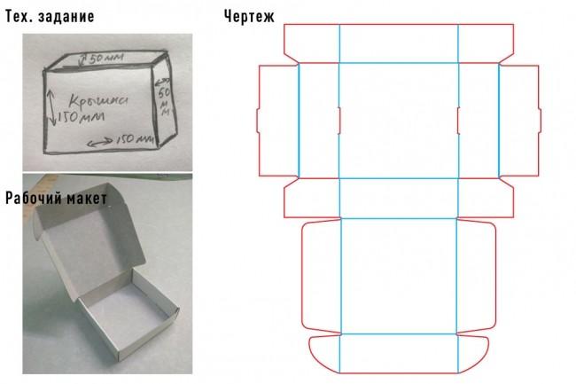 Разработка кроя упаковки из картона или микрогофрокартона 33 - kwork.ru