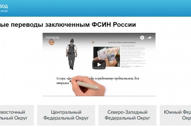 Сделаю копию сайта 44 - kwork.ru