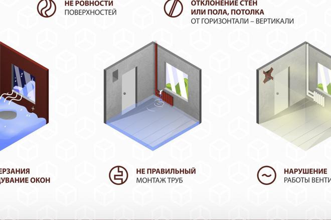 Разработаю уникальную инфографику. Современно, качественно и быстро 4 - kwork.ru