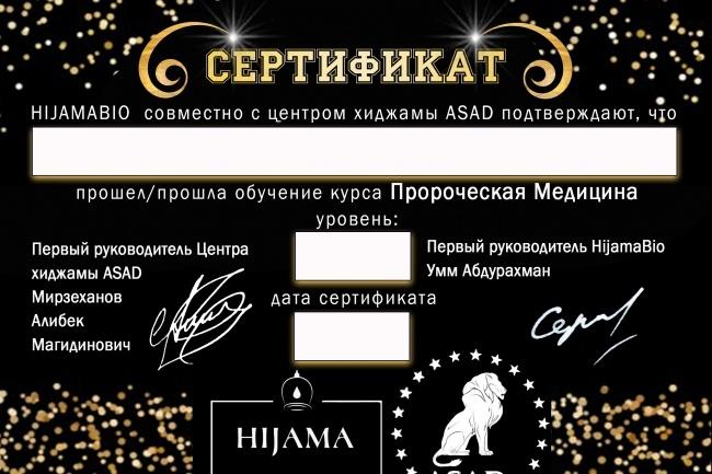 Подарочный сертификат 15 - kwork.ru