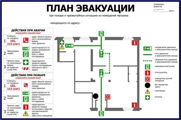 Нарисую эскиз плана эвакуации по ГОСТу 14 - kwork.ru