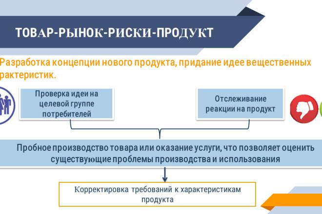 Презентация на любую тему 55 - kwork.ru