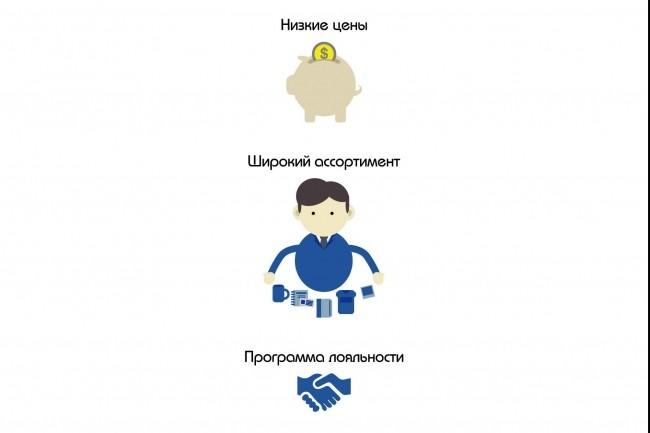 Разработка инфографики 6 - kwork.ru