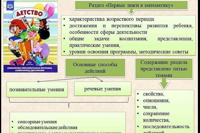 Презентация на любую тему 74 - kwork.ru