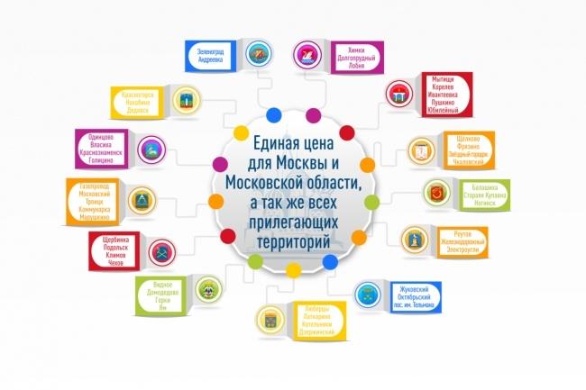 Создам заметную инфографику 6 - kwork.ru