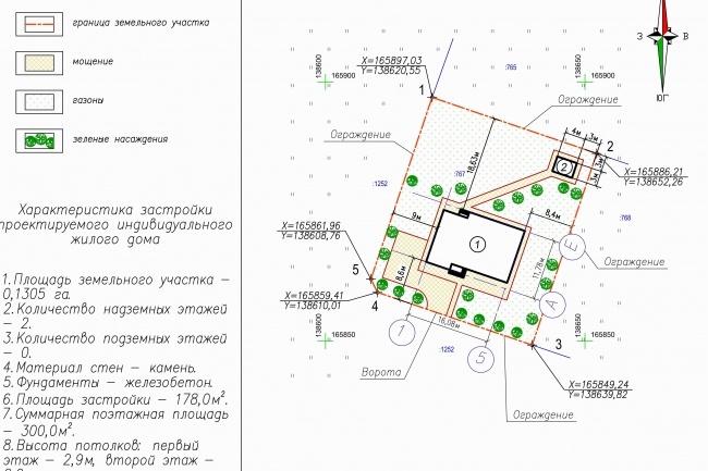 Схема планировочной организации земельного участка - спозу 30 - kwork.ru