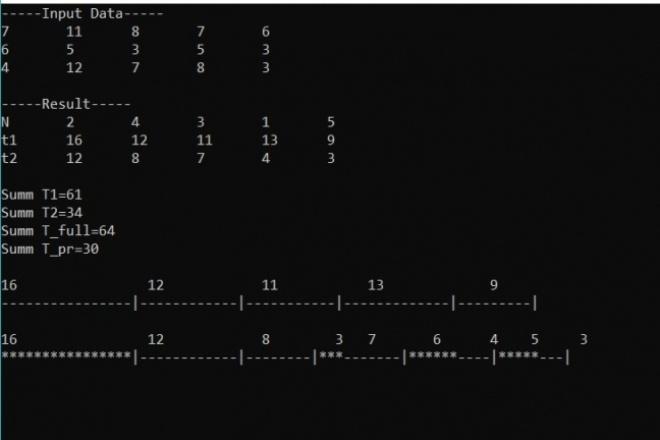 Программы на Delphi, C++, Python 21 - kwork.ru