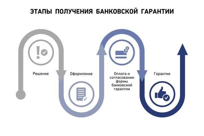 Инфографика с нуля 13 - kwork.ru