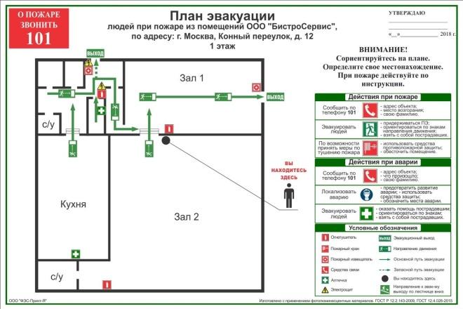 Разработка плана эвакуации по ГОСТу 51 - kwork.ru