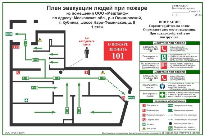 Разработка плана эвакуации по ГОСТу 39 - kwork.ru
