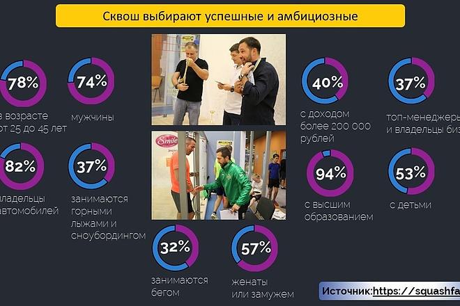 Отредактирую Вашу презентацию PowerPoint 6 - kwork.ru