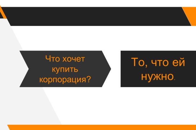 Презентация на любую тему 36 - kwork.ru