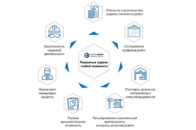 Качественно нарисую инфографику 2 - kwork.ru