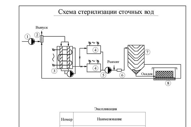 Выполню чертежи в AutoCad 22 - kwork.ru
