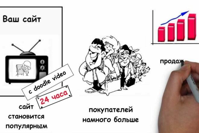 Программа для создания рисованного ДУДЛ видео + Бонус 87 видеоуроков 7 - kwork.ru